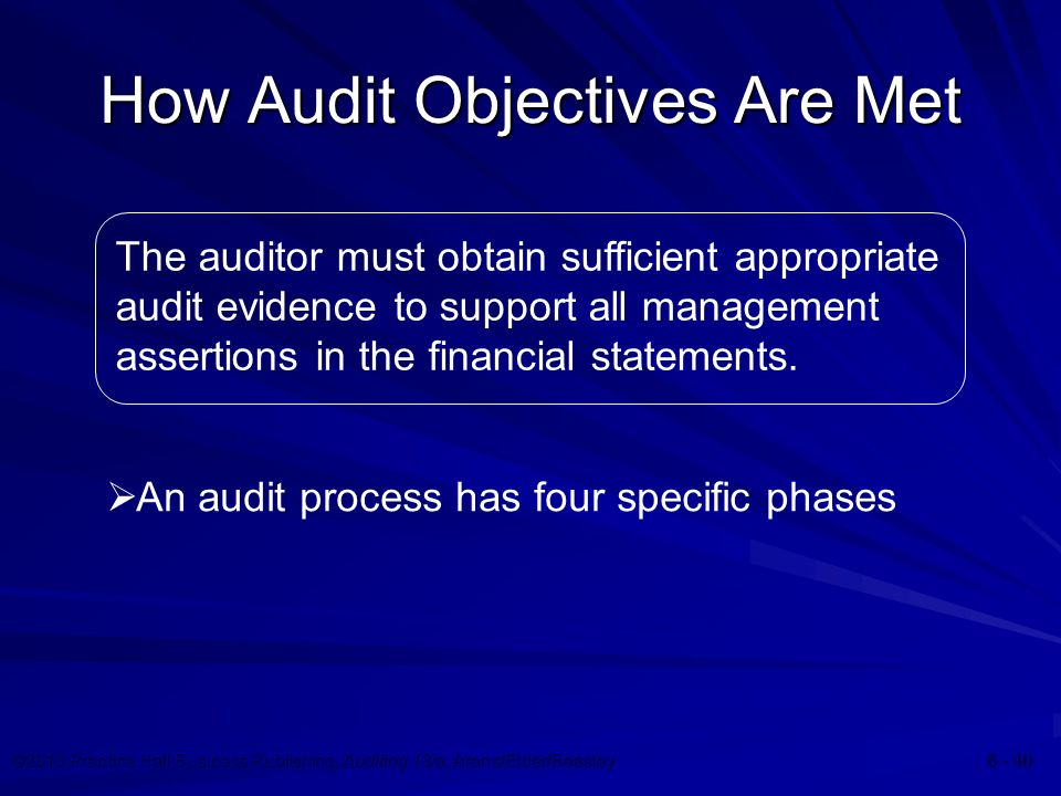 ©2010 Prentice Hall Business Publishing, Auditing 13/e, Arens/Elder/Beasley How Audit Objectives Are Met The auditor must obtain sufficient appropriate audit evidence to support all management assertions in the financial statements.