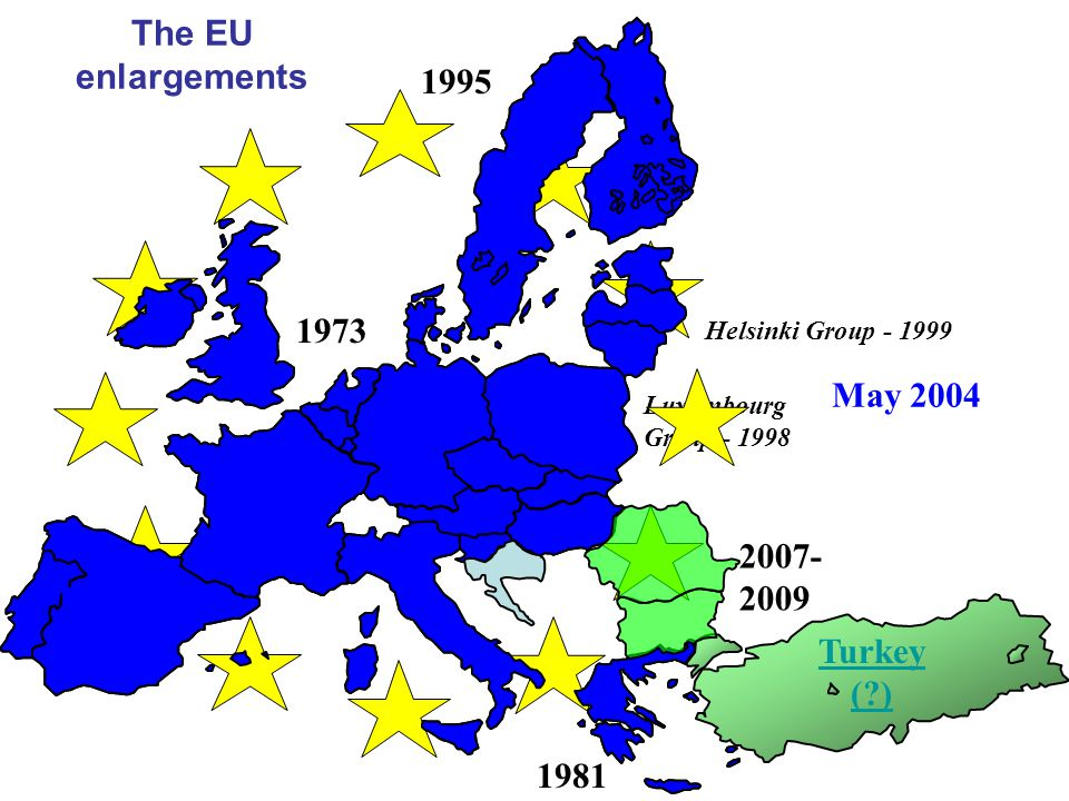 The EU enlargements Luxembourg Group Helsinki Group May 2004 Turkey ( )
