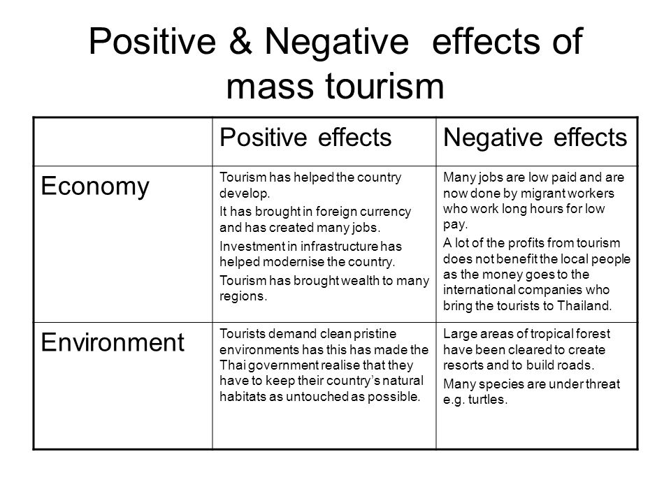 negative effects of tourism Ecotourism is an important sector of the tourist industry, and the united nations estimates that the sector will contribute 25 percent of the world's tourism revenues in 2012.