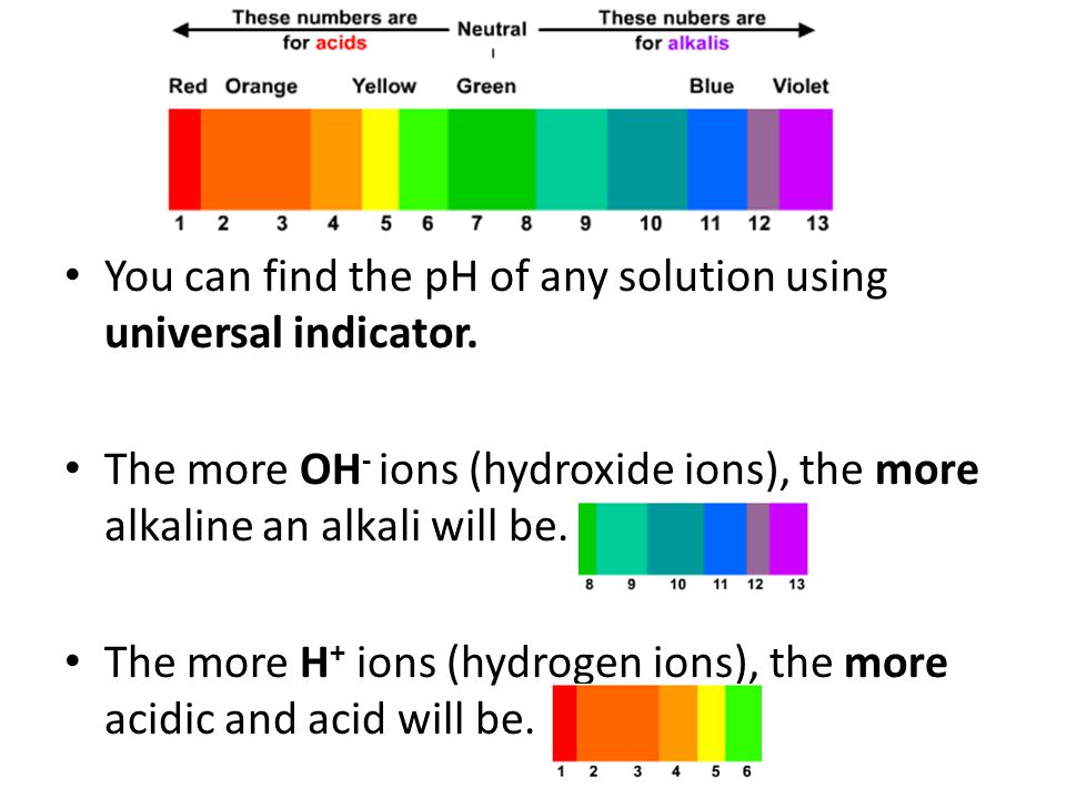 You can find the pH of any solution using universal indicator.