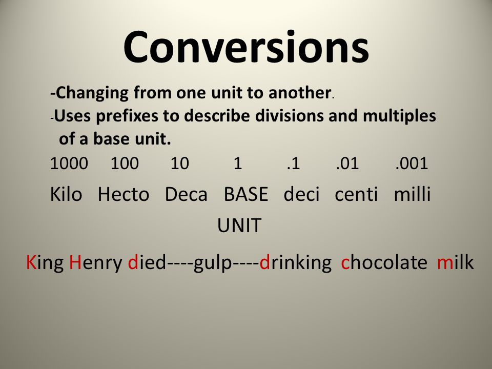 Conversions Kilo Hecto Deca BASE deci centi milli UNIT King Henry died----gulp----drinking chocolate milk -Changing from one unit to another.
