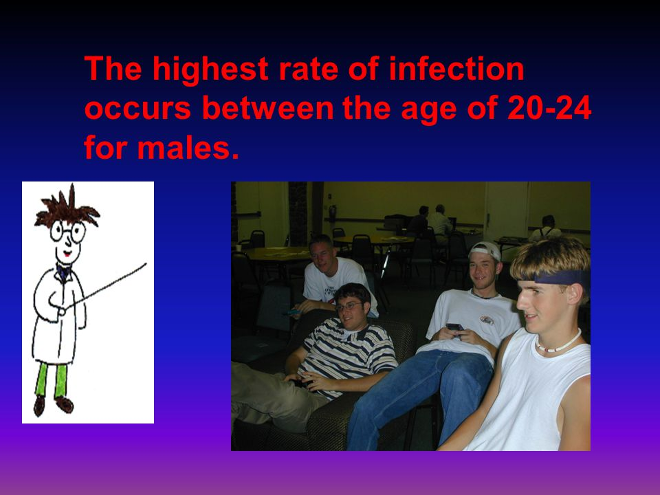 The highest rate of infection occurs between the age of 20-24 for males.
