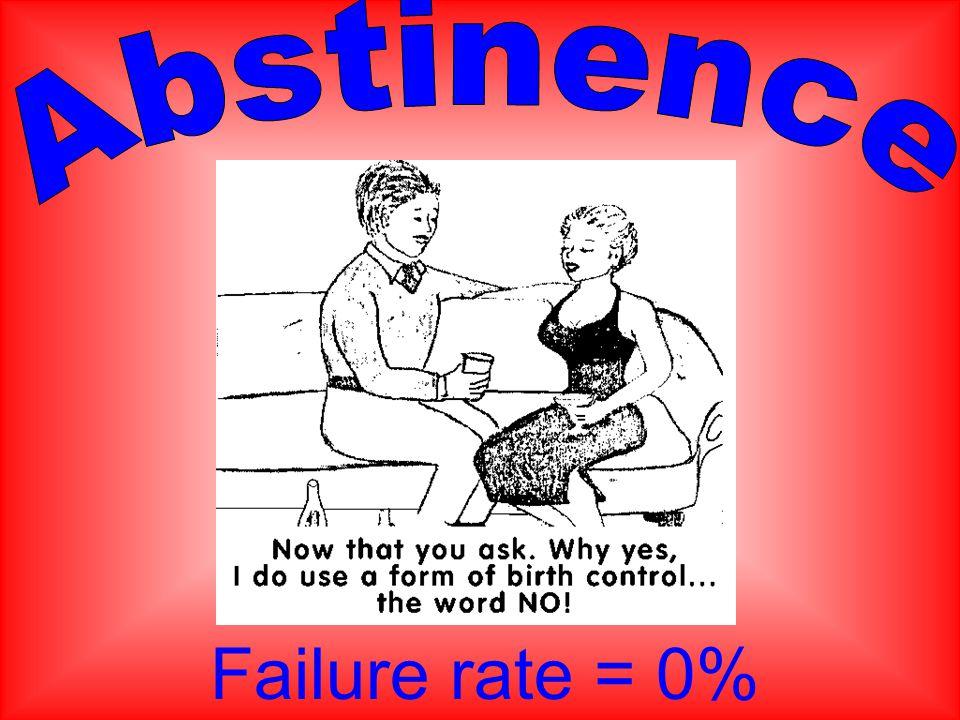 Failure rate = 0%