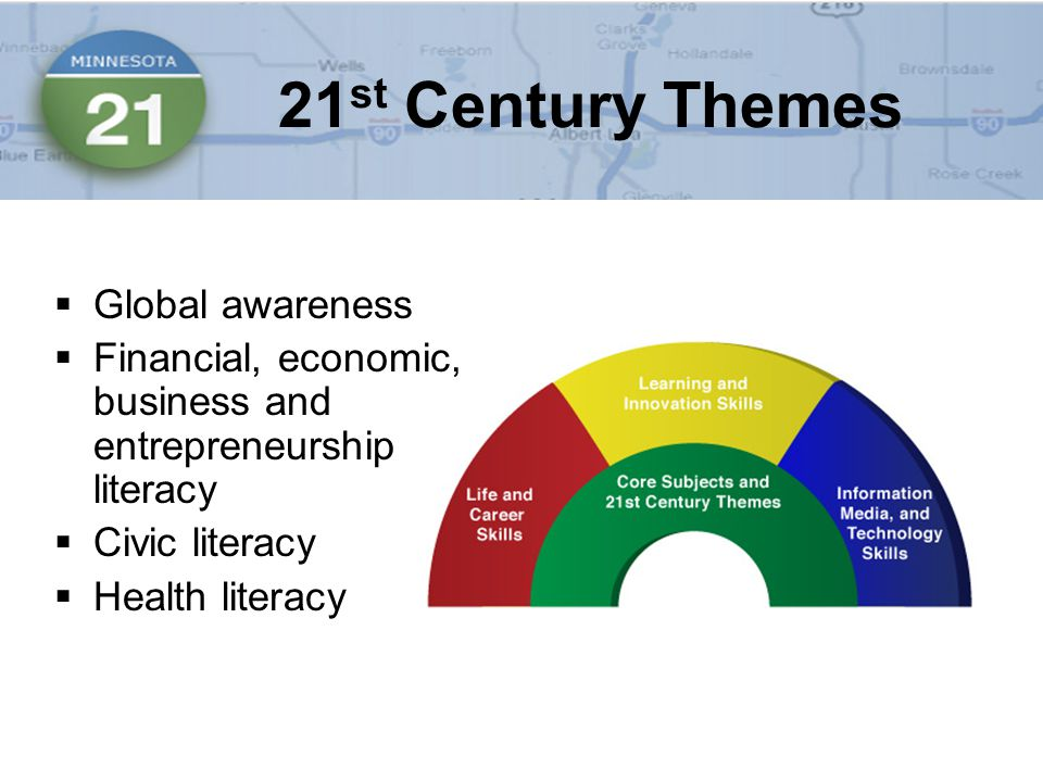21 st Century Themes  Global awareness  Financial, economic, business and entrepreneurship literacy  Civic literacy  Health literacy