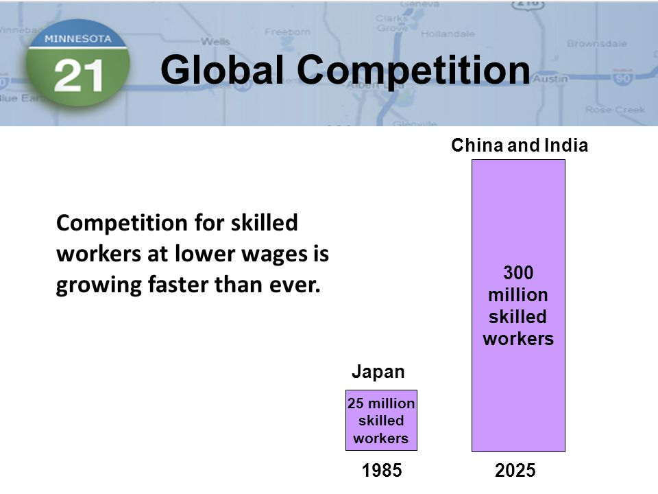 Global Competition 300 million skilled workers 2025 China and India 25 million skilled workers Japan 1985 Competition for skilled workers at lower wages is growing faster than ever.