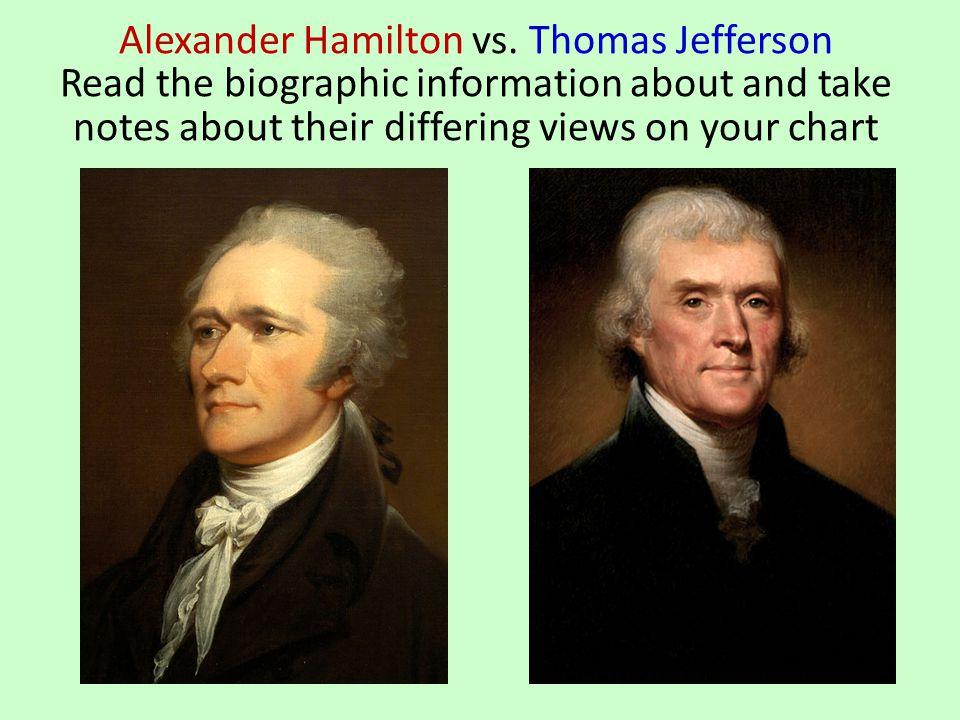 hamilton vs jefferson essay essay