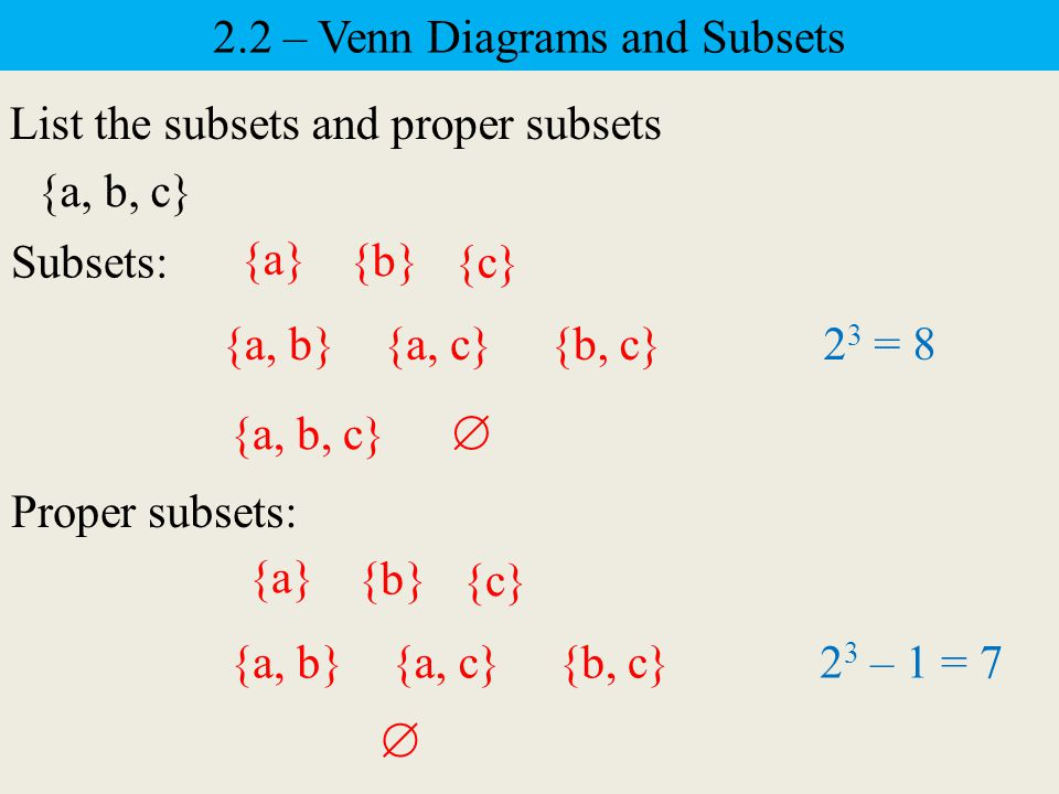 2.2 – Venn Diagrams and Subsets {a} List the subsets and proper subsets {a, b, c} {b} {c}  {a, b}{a, c} Subsets: Proper subsets: 2 3 = – 1 = 7 {b, c} {a, b, c} {a} {b} {c}  {a, b}{a, c}{b, c}