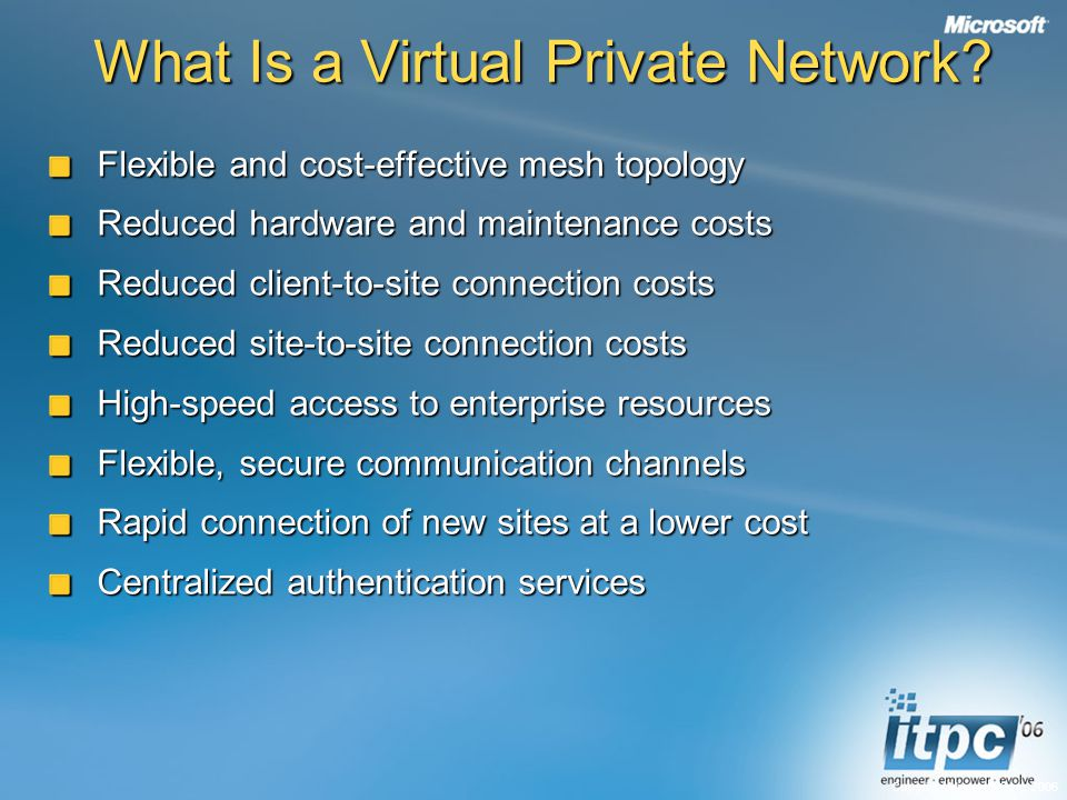 Copyright Microsoft Corp What Is a Virtual Private Network.
