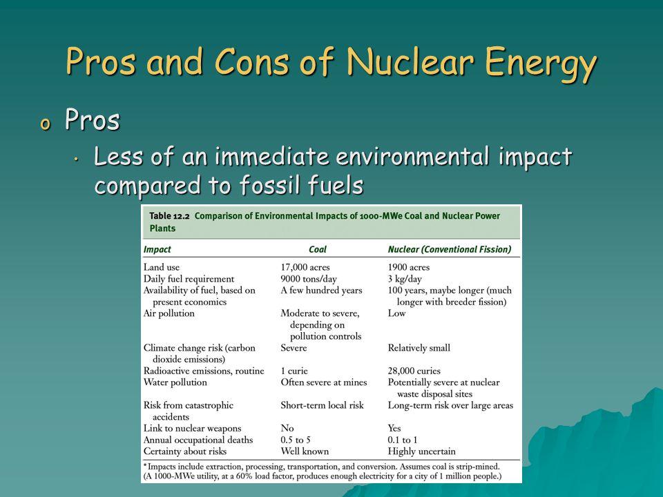environmental impact of nuclear power