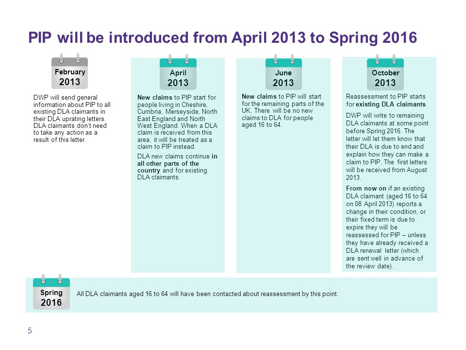 5 PIP will be introduced from April 2013 to Spring 2016 DWP will send general information about PIP to all existing DLA claimants in their DLA uprating letters.