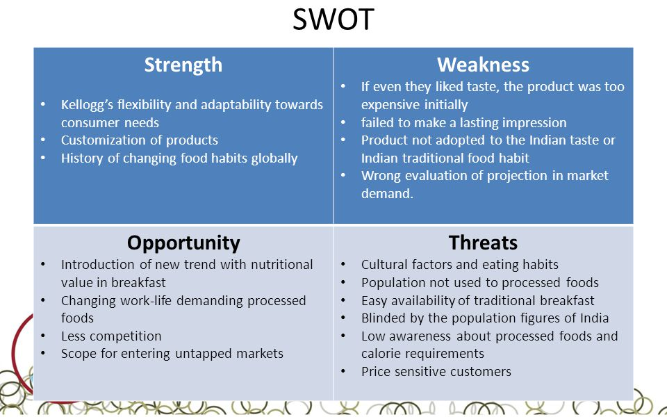 SWOT Strength Kellogg's flexibility and adaptability towards consumer needs Customization of products History of changing food habits globally Weakness If even they liked taste, the product was too expensive initially failed to make a lasting impression Product not adopted to the Indian taste or Indian traditional food habit Wrong evaluation of projection in market demand.