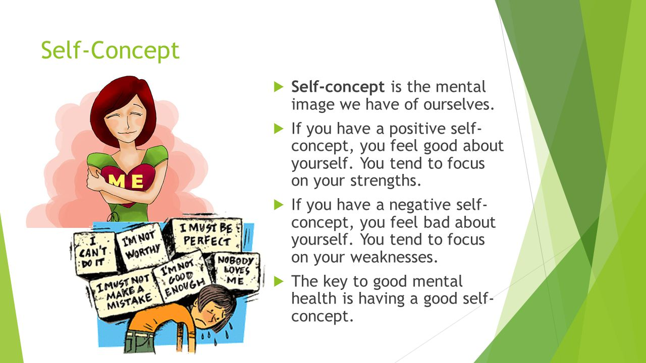 Self-Concept  Self-concept is the mental image we have of ourselves.