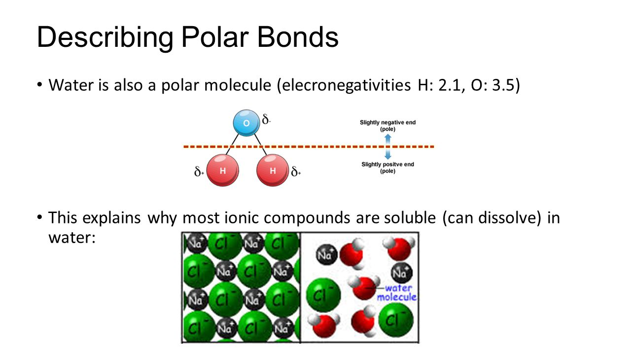 Describing Polar Bonds Water is also a polar molecule (elecronegativities H: 2.1, O: 3.5) This explains why most ionic compounds are soluble (can dissolve) in water: