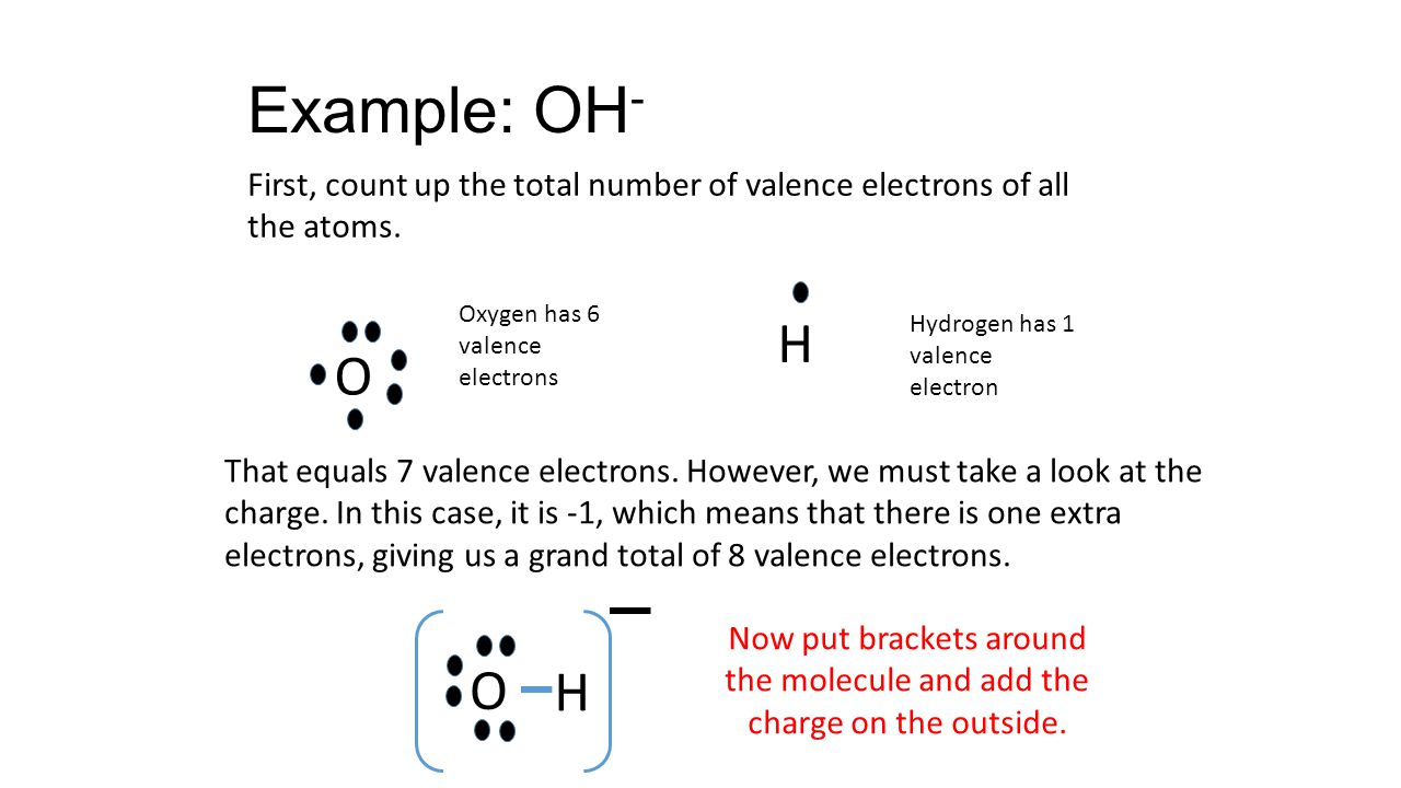Example: OH - O H First, count up the total number of valence electrons of all the atoms.
