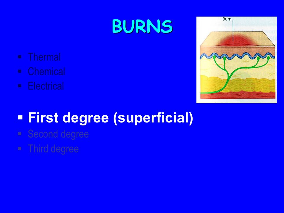 BURNS  Thermal  Chemical  Electrical  First degree (superficial)  Second degree  Third degree
