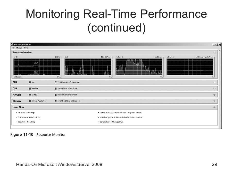 Hands-On Microsoft Windows Server Monitoring Real-Time Performance (continued)