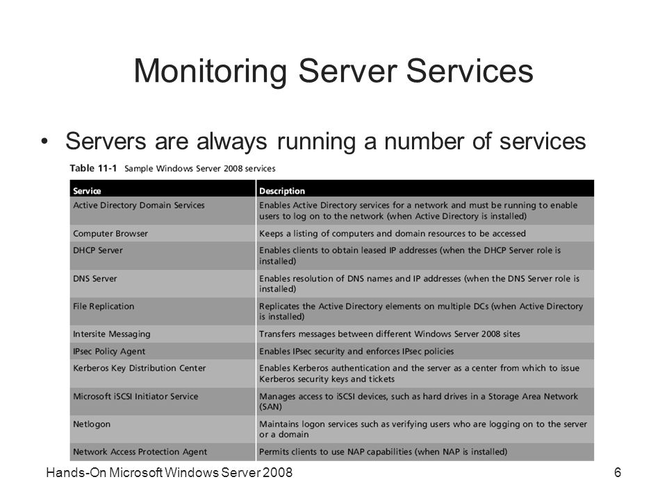 Hands-On Microsoft Windows Server Monitoring Server Services Servers are always running a number of services