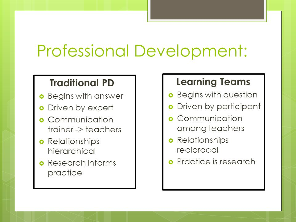Professional Development: Traditional PD  Begins with answer  Driven by expert  Communication trainer -> teachers  Relationships hierarchical  Research informs practice Learning Teams  Begins with question  Driven by participant  Communication among teachers  Relationships reciprocal  Practice is research