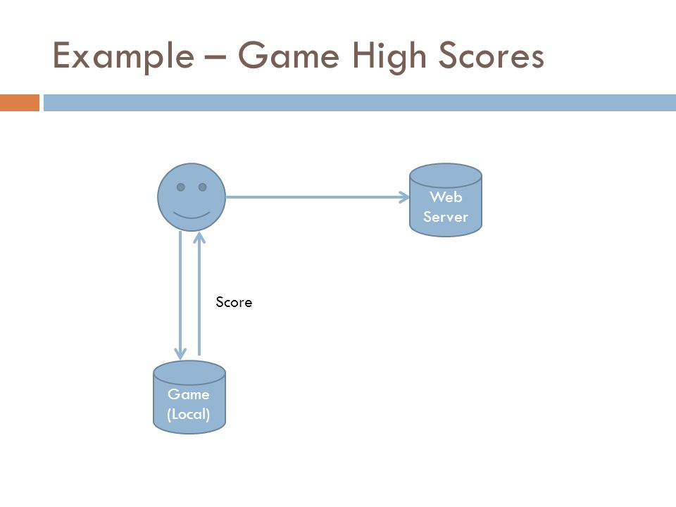 Example – Game High Scores Web Server Game (Local) Score
