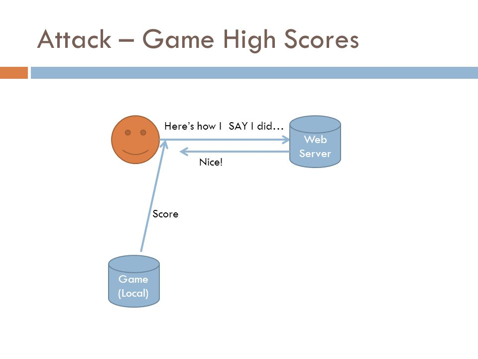 Attack – Game High Scores Web Server Game (Local) Score Nice! Here's how I SAY I did…