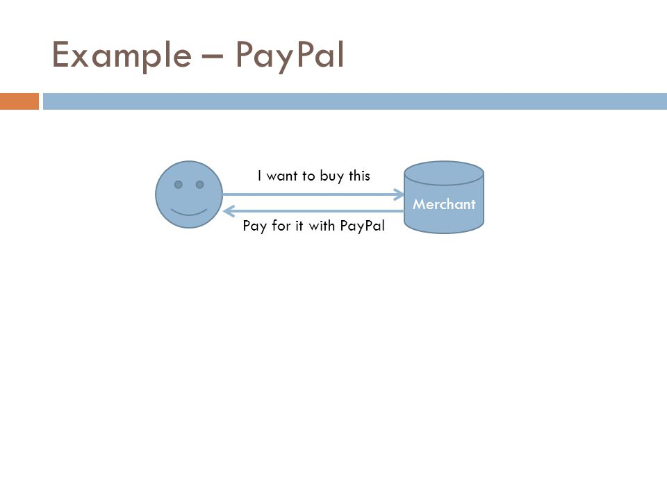 Example – PayPal Merchant I want to buy this Pay for it with PayPal