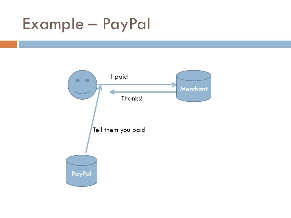 Example – PayPal PayPal Tell them you paid Thanks! I paid Merchant