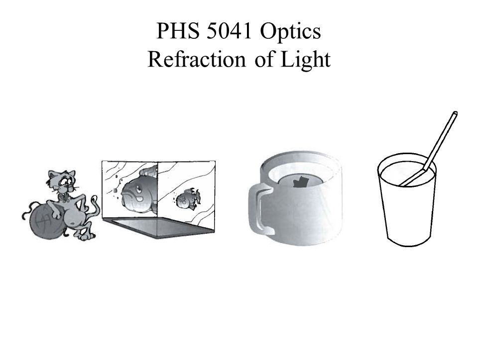 PHS 5041 Optics Refraction of Light