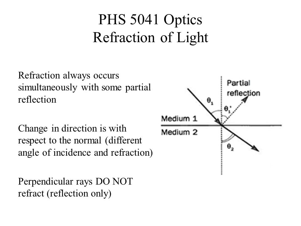 Refraction always occurs simultaneously with some partial reflection Change in direction is with respect to the normal (different angle of incidence and refraction) Perpendicular rays DO NOT refract (reflection only)