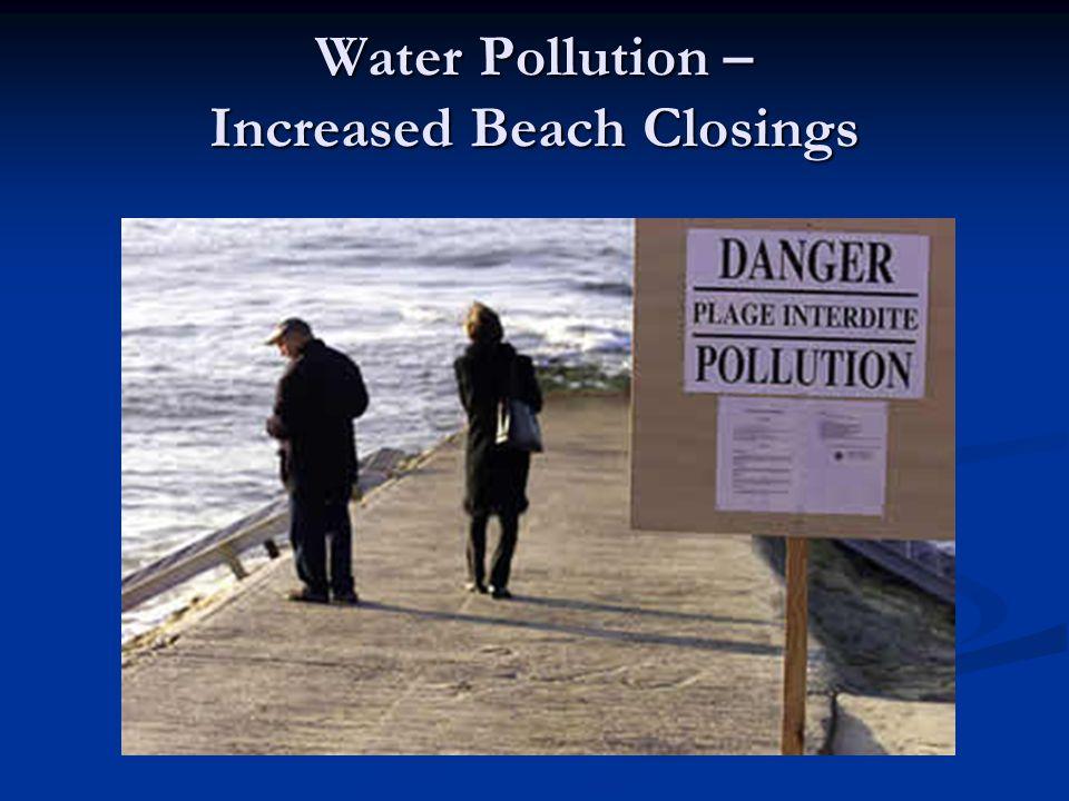 Water Pollution – Increased Beach Closings