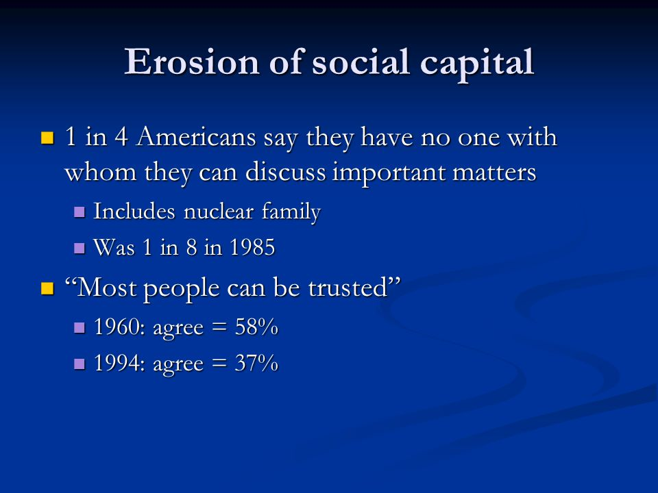 Erosion of social capital 1 in 4 Americans say they have no one with whom they can discuss important matters 1 in 4 Americans say they have no one with whom they can discuss important matters Includes nuclear family Includes nuclear family Was 1 in 8 in 1985 Was 1 in 8 in 1985 Most people can be trusted Most people can be trusted 1960: agree = 58% 1960: agree = 58% 1994: agree = 37% 1994: agree = 37%