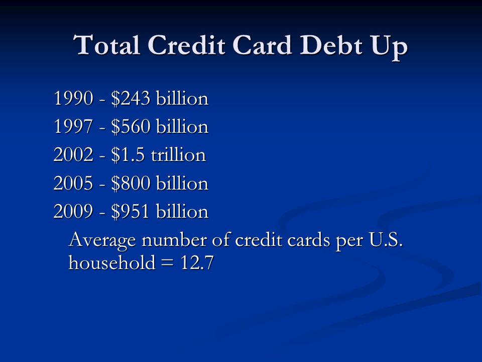 Total Credit Card Debt Up 1990 - $243 billion 1997 - $560 billion 2002 - $1.5 trillion 2005 - $800 billion 2009 - $951 billion Average number of credit cards per U.S.