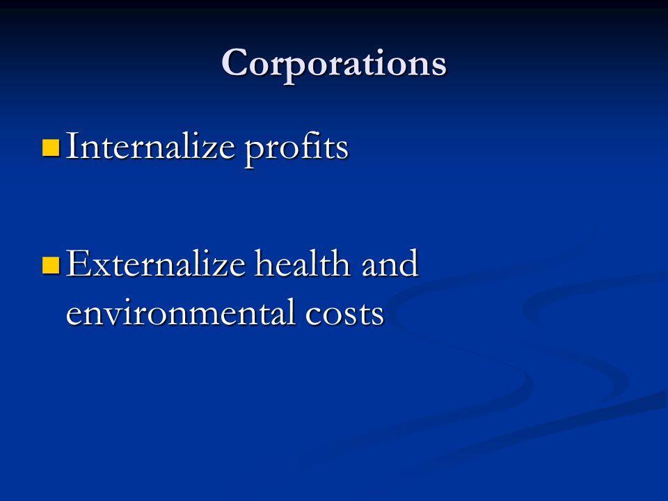 Corporations Internalize profits Internalize profits Externalize health and environmental costs Externalize health and environmental costs