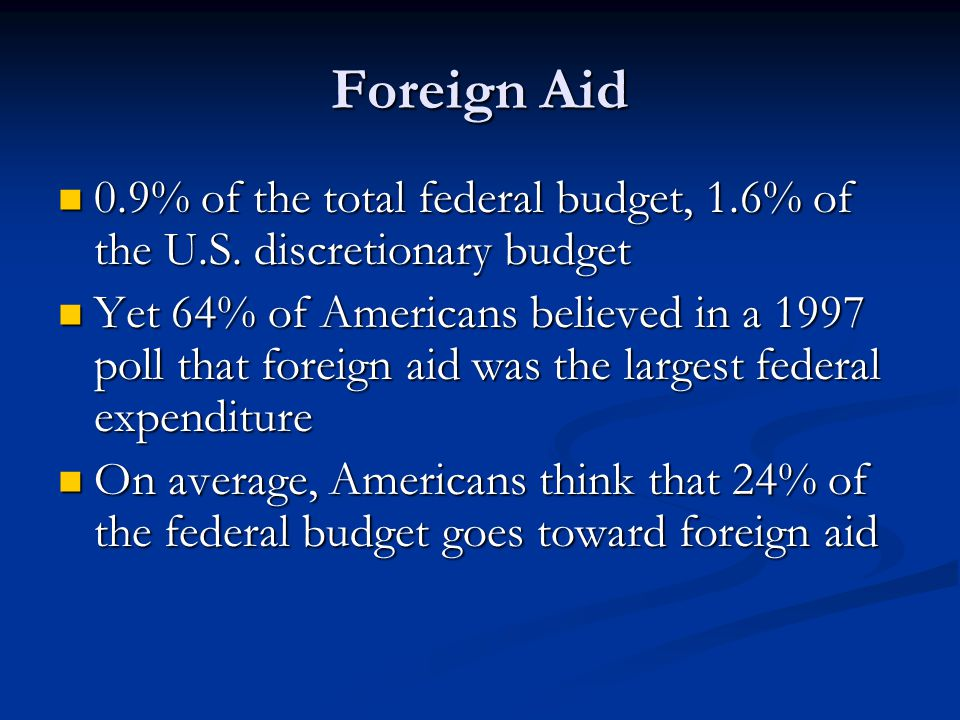 Foreign Aid 0.9% of the total federal budget, 1.6% of the U.S.