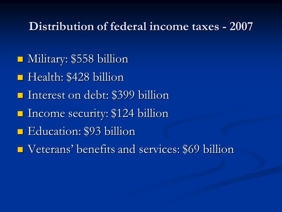 Distribution of federal income taxes - 2007 Military: $558 billion Military: $558 billion Health: $428 billion Health: $428 billion Interest on debt: $399 billion Interest on debt: $399 billion Income security: $124 billion Income security: $124 billion Education: $93 billion Education: $93 billion Veterans' benefits and services: $69 billion Veterans' benefits and services: $69 billion