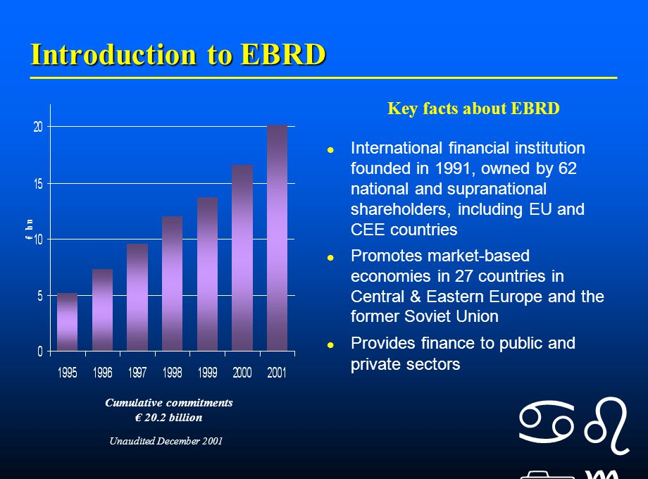    Cumulative commitments € 20.2 billion Unaudited December 2001 Introduction to EBRD International financial institution founded in 1991, owned by 62 national and supranational shareholders, including EU and CEE countries Promotes market-based economies in 27 countries in Central & Eastern Europe and the former Soviet Union Provides finance to public and private sectors Key facts about EBRD