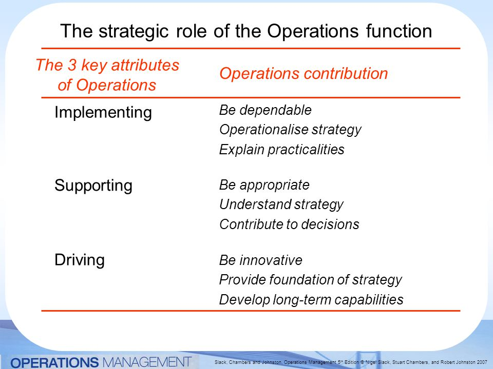 Slack, Chambers and Johnston, Operations Management 5 th Edition © Nigel Slack, Stuart Chambers, and Robert Johnston 2007 The 3 key attributes of Operations Operations contribution Implementing Be dependable Operationalise strategy Explain practicalities Supporting Be appropriate Understand strategy Contribute to decisions Driving Be innovative Provide foundation of strategy Develop long-term capabilities The strategic role of the Operations function