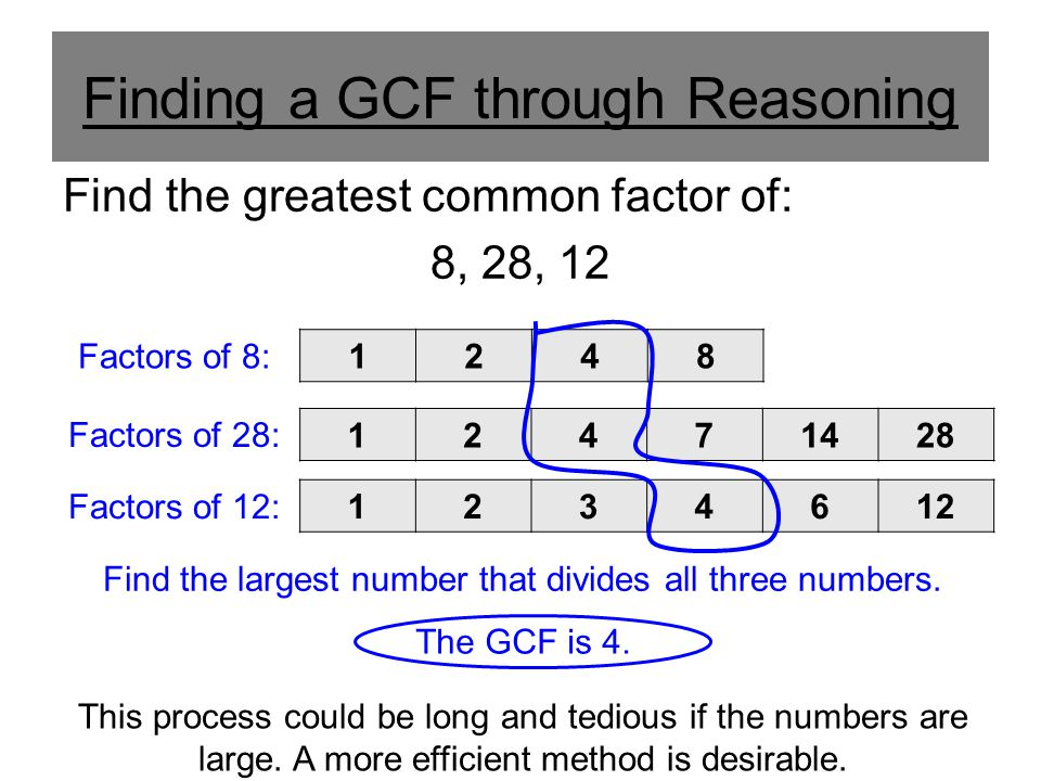 Greatest Common Factor &- Least Common Multiple Poster by ...