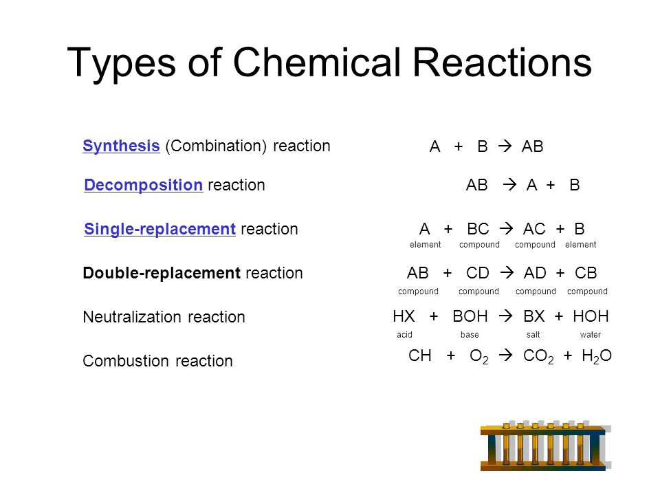 types of chemical reactions Classifying reactions the five general types of reaction are combination, decomposition, single-replacement, double-replacement, and combustionnot all chemical reactions fit uniquely into only one category occasionally, a reaction may fit equally well into two categories nevertheless, recognizing a reaction as a particular type is useful.