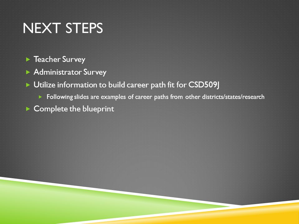 Class project career pathways csd 509j mid year update ppt download to build career path fit for csd509j following slides are examples of career paths from other districtsstatesresearch complete the blueprint malvernweather Images