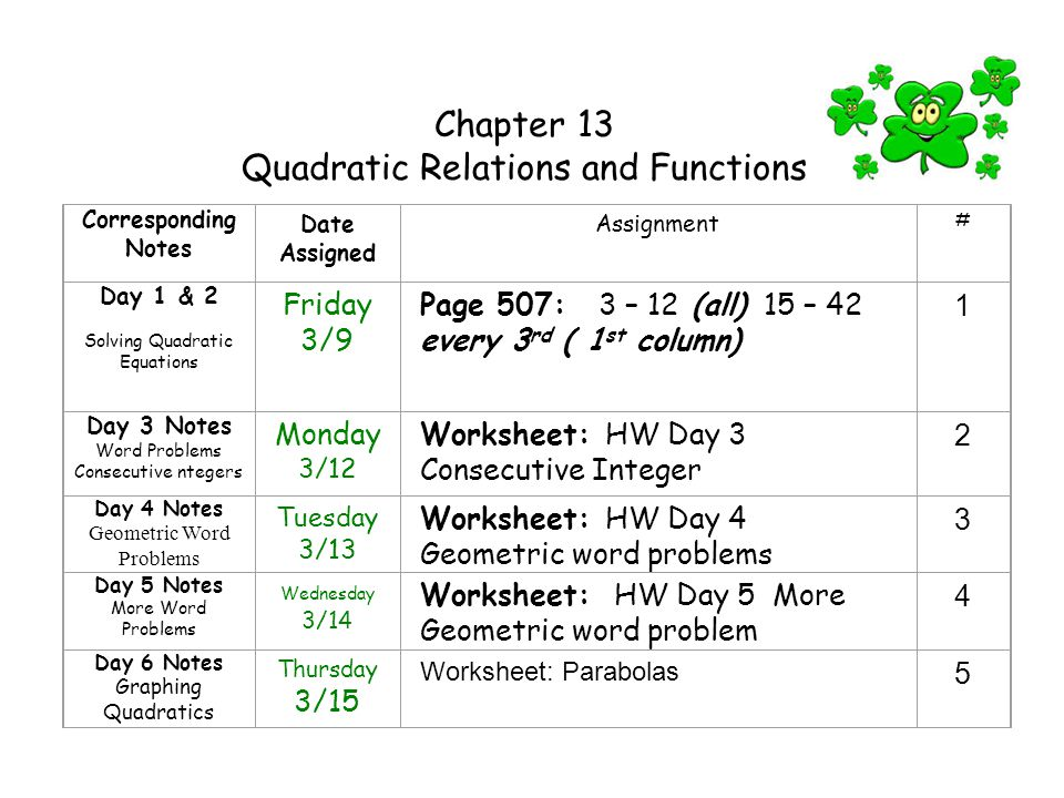 Solving Quadratic Equations By Graphing Worksheet Answers 9 2 – Solving Quadratic Equations by Graphing Worksheet Answers