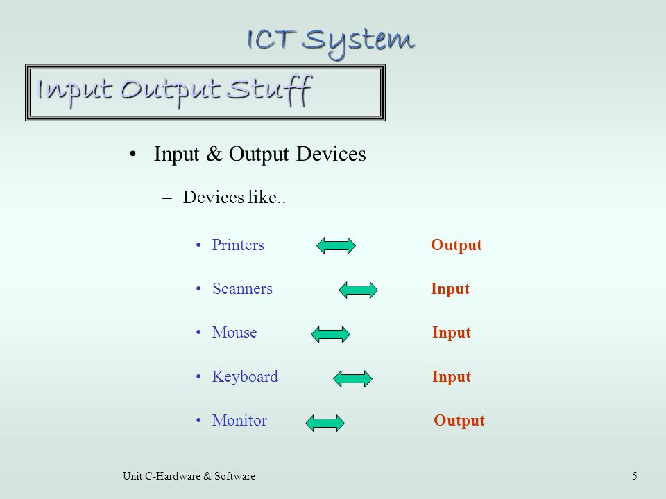 Unit C-Hardware & Software5 Input & Output Devices –Devices like..