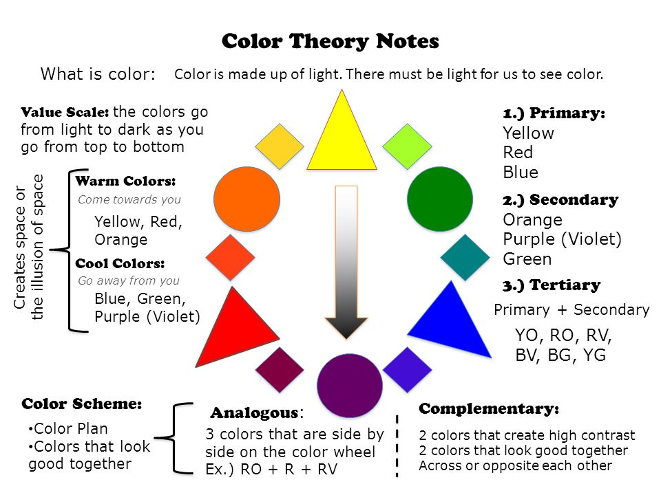 Color Wheel Notes Please Fill Out Your Agenda Then Take A