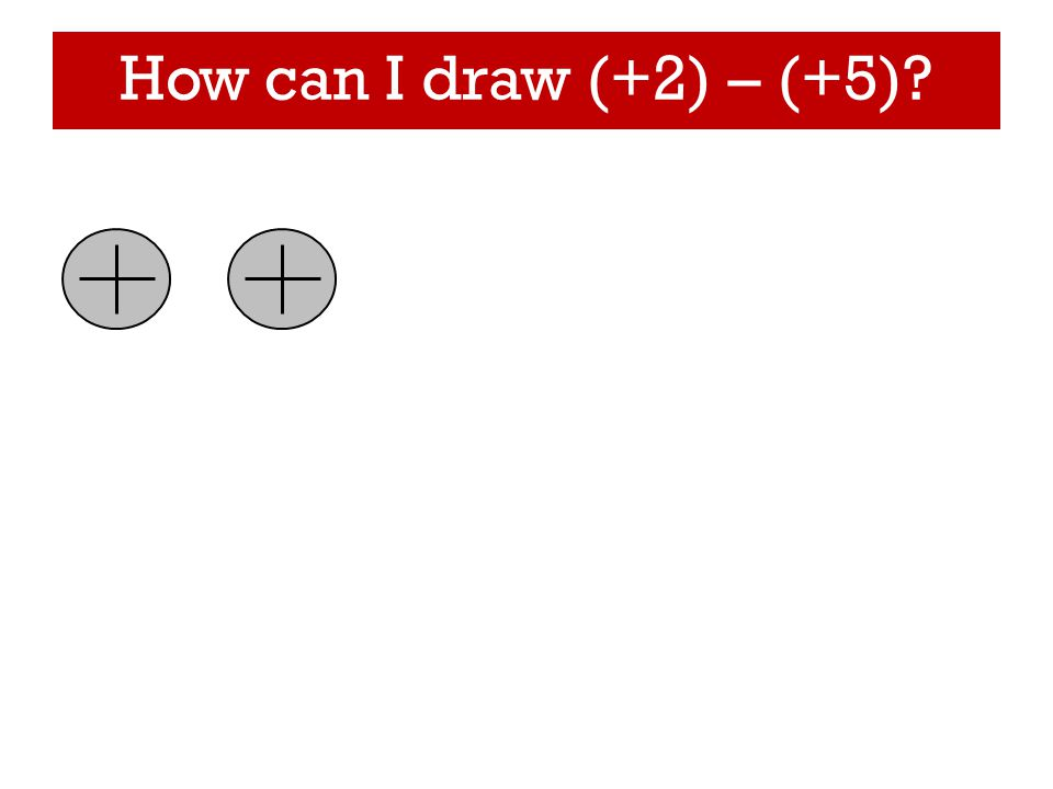 How can I draw (+2) – (+5)