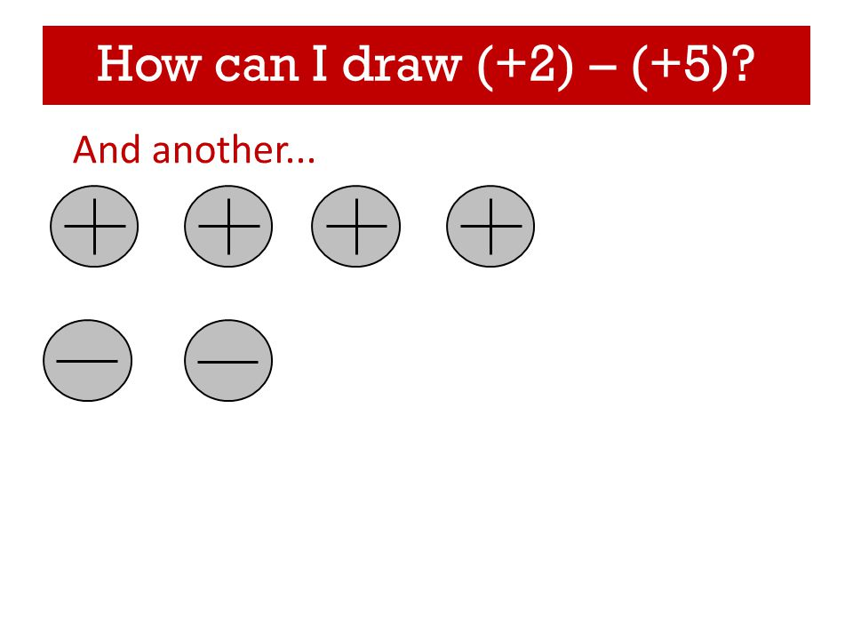 How can I draw (+2) – (+5) And another...