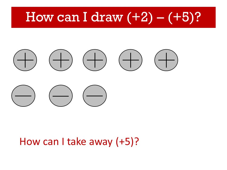How can I draw (+2) – (+5) How can I take away (+5)