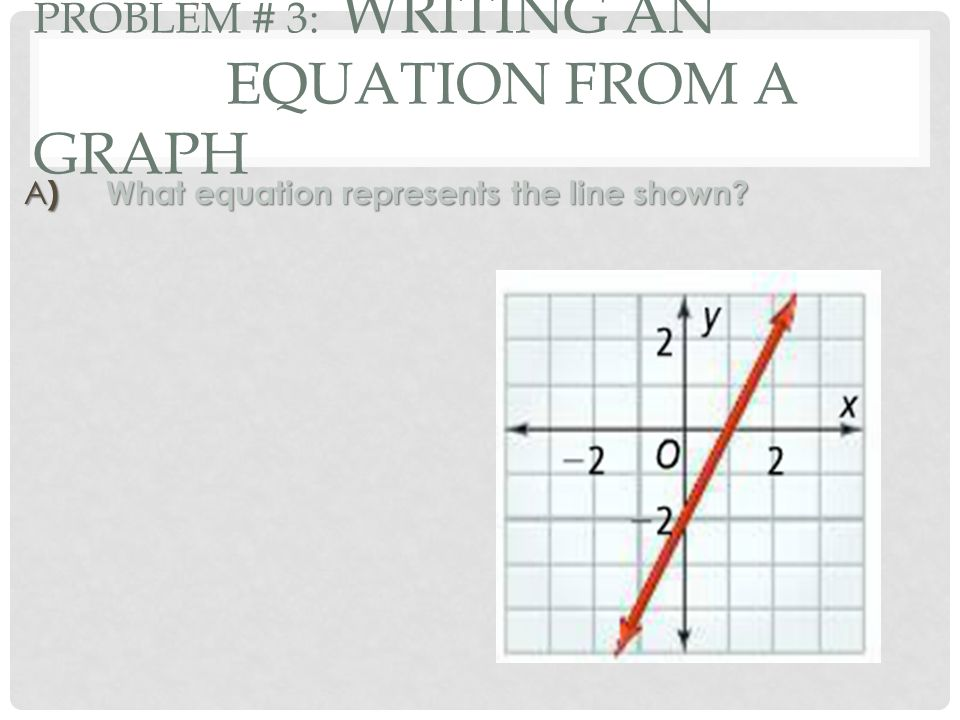 PROBLEM # 3: WRITING AN EQUATION FROM A GRAPH A )What equation represents the line shown