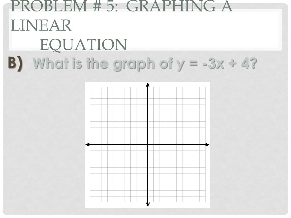 PROBLEM # 5: GRAPHING A LINEAR EQUATION B) What is the graph of y = -3x + 4