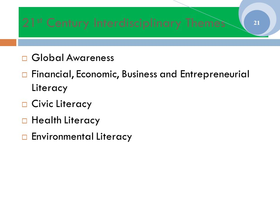 21 st Century Interdisciplinary Themes  Global Awareness  Financial, Economic, Business and Entrepreneurial Literacy  Civic Literacy  Health Literacy  Environmental Literacy 21