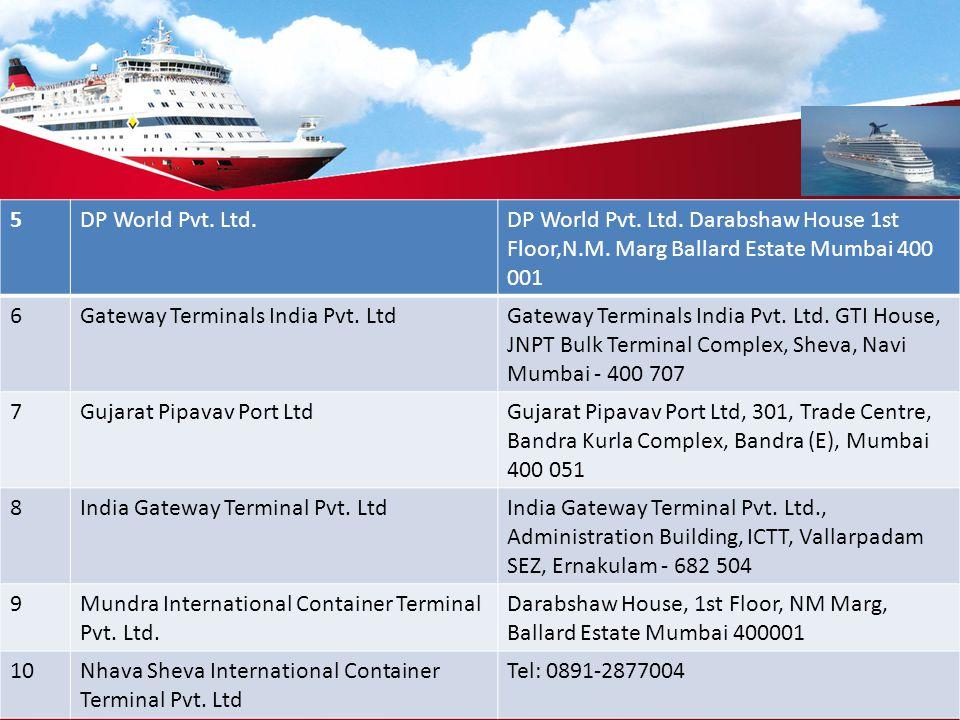 terminals in india