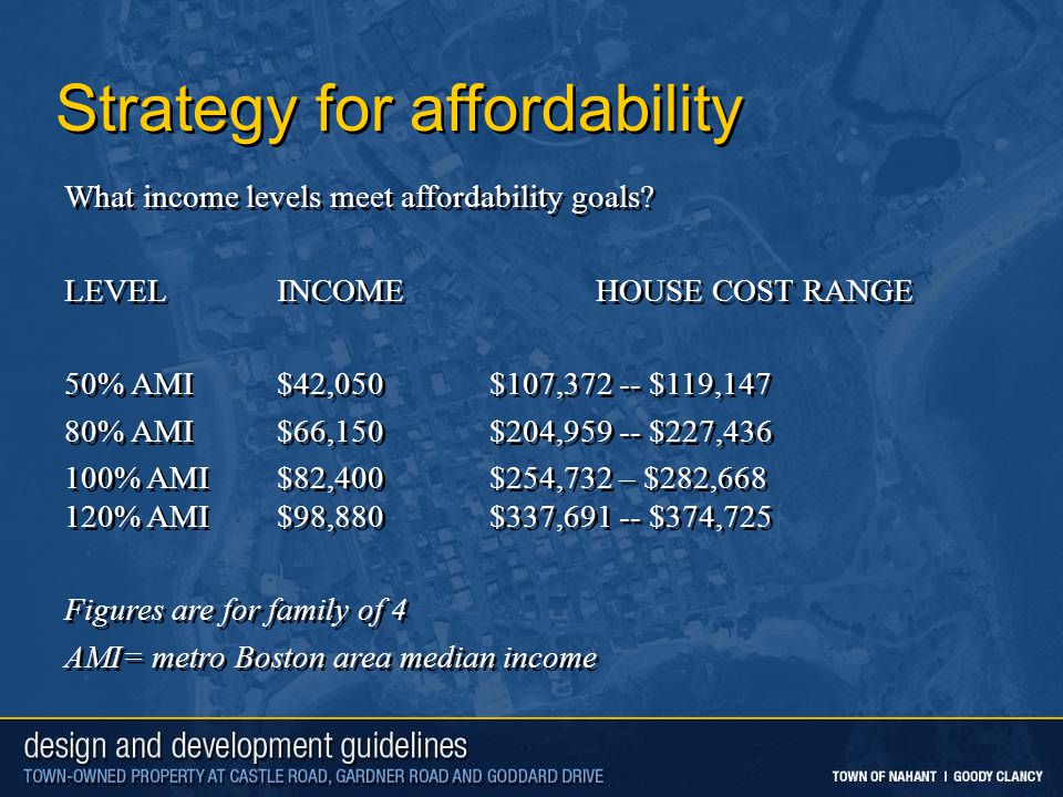 Strategy for affordability What income levels meet affordability goals.